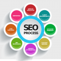 How to Hire an SEO Expert in Cameroon